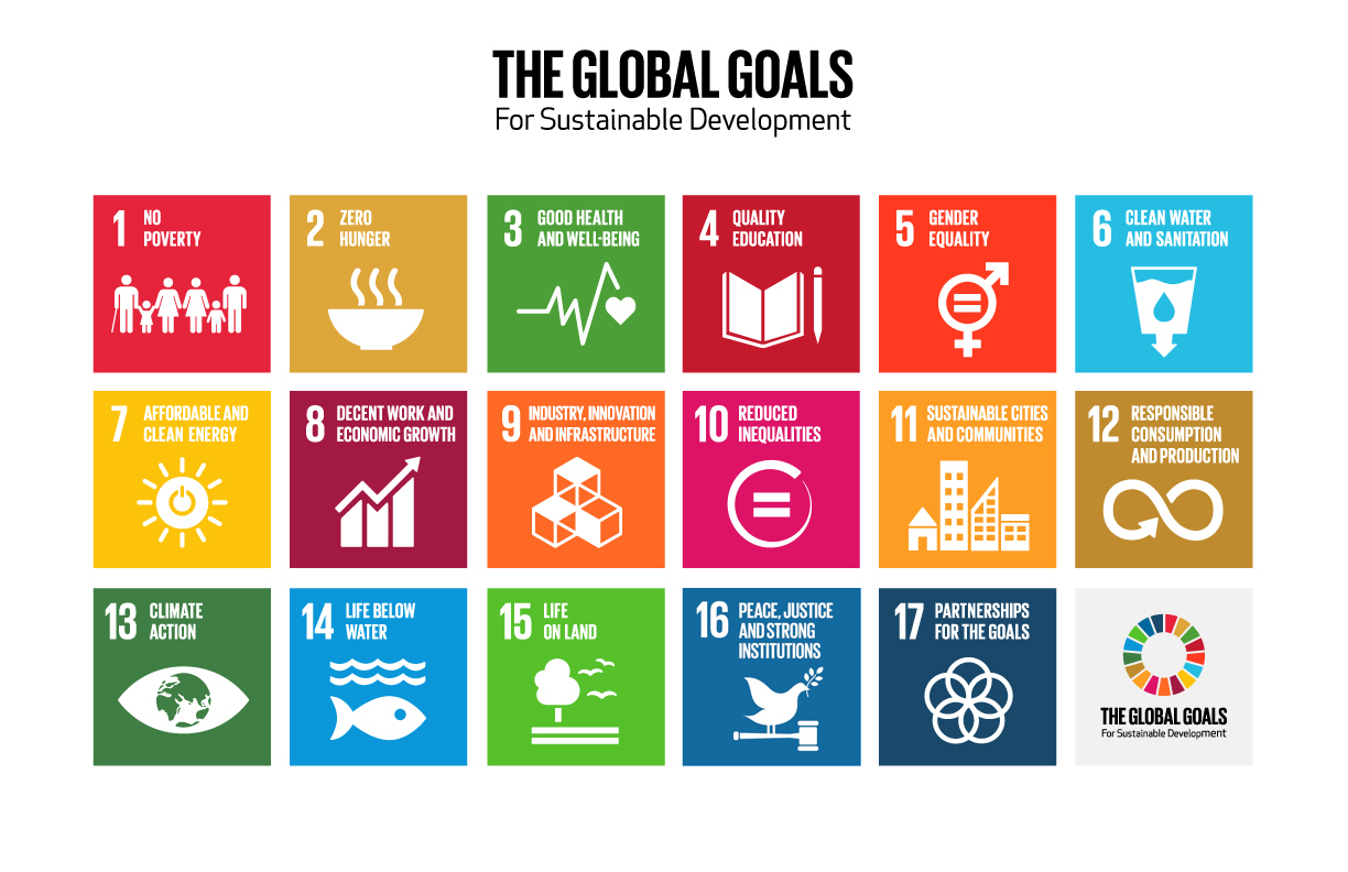 Global Goals – How schools can transform the world